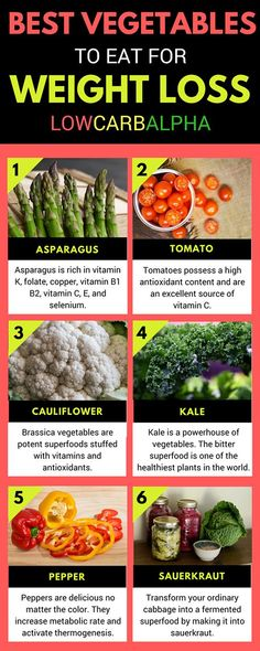 Best Vegetables to Eat for Weight Loss https://lowcarbalpha.com/best-vegetables-to-eat-for-weight-loss/ How to boost metabolism with superfoods to burn fat with simple foods for a healthy nutrition diet plan #health #keto ition #lowcarbalpha