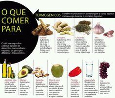 Recupere o seu metabolismo - Diário de uma DietistaDiário de uma Dietista