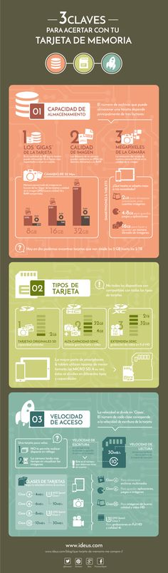 3 claves para acertar con tu Tarjeta de Memoria #infografía