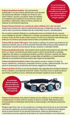 Protégete de las energías negativas | Revista CiudadYOGA