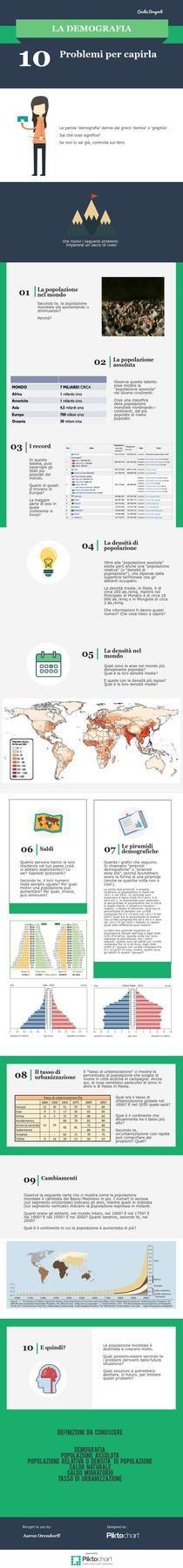 La demografia | Piktochart Infographic Editor