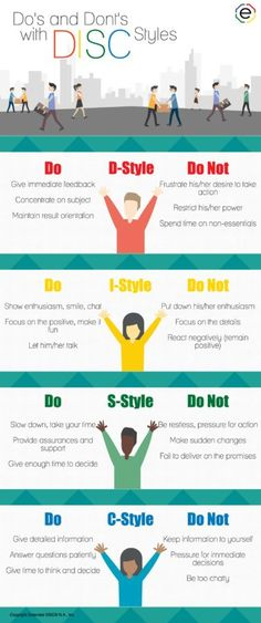 Disc styles infographic career strategy pinterest infographic disc styles dos and donts fandeluxe Choice Image