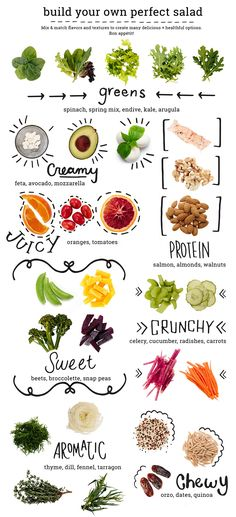 Build Your Perfect Salad | From Earthbound Farm Organic