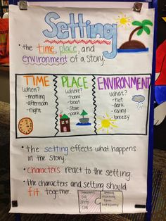 Setting anchor chart