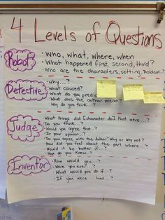 Higher level questioning - the questions could be tweaked for sales presentations