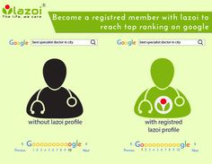 DocPractice™ Premium to increase your visibility on major search engines and social media. Become a registered member with lazoi to Increased your online reputation and improved Google ranking through your profile page, article/blog posting on Lazoi portal. To know more call us @ 8010335566 or whatsapp us @ 958-25-45-141.