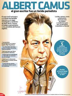 #UnDíaComoHoy de 1913 nació el periodista Albert Camus, conoce un poco más sobre su trabajo en la #Infographic