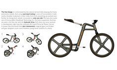 Велосипеды будущего | ArtemAchkasov.com