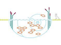 Google Image Result for http://www.might-could.com/uploads/images/endeavor_ecosystem_pond_610b.jpg