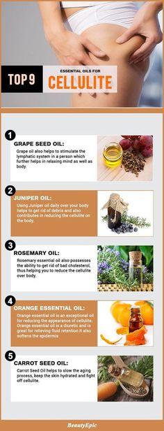 Essential Oils for Cellulite Reduction