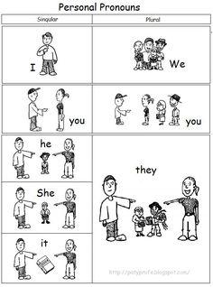 Risultati immagini per personal pronouns Learning English For Kids, English Worksheets For Kids, Kids English, English Language Learning, English Words, English Lessons, Teaching English, Learn English, English Pronouns