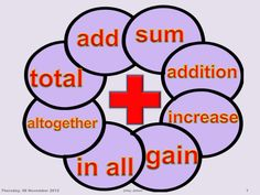 It is important to know the right maths vocabulary when speaking ...