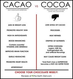 Cacao (healthy superfood!) versus Cocoa (sugar laden and refined)