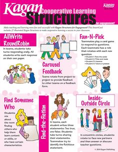 list of kagan structures - Google zoeken
