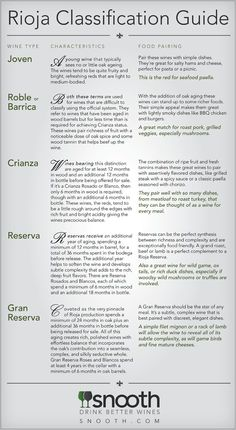 Rioja is a great food wine! Here is a cheat sheet of the different classifications of Rioja!