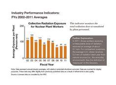 Industry Performance Indicators   Flickr - Photo Sharing!