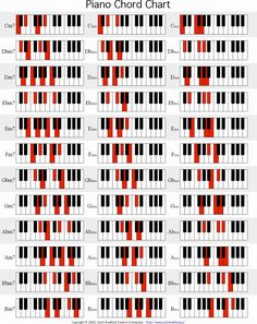 Spectacular How To Learn To Play Piano Chords. Ethereal How To Learn To Play Piano Chords. Learn Guitar Chords, Guitar Chords Beginner, Music Chords, Guitar Chord Chart, Guitar For Beginners, Ukulele, Guitar Songs, Ultimate Guitar Chords, Guitar Gifts