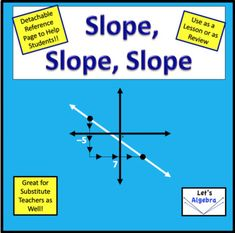 Slope Slope Slope by Let's Algebra Teacher Pay Teachers, School Teacher, Middle School, High School, Levels Of Understanding, References Page, Secondary Math, Algebra 1, Make It Work