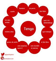 Tengo... #Spanish