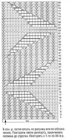 Схемы узоров для вязания спицами медведя.