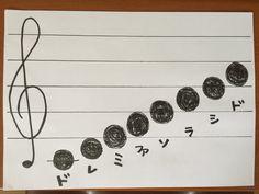 簡単!楽譜が読めちゃった!子どもでもわかる音符の読み方その① | はんなりピアノ♪ Play Hard, Music Notes, Kids And Parenting, Piano, Life Hacks, Study, Keyboard, Studio, Pianos