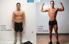 Hitch Fit Online Personal Training Client Greg Builds Muscle and Gets Ripped!!! http://hitchfit.com/before-afters/hard-gainer-builds-muscle-and-gets-ripped/ #ripped #Buildmuscle #weightloss #abs #6packabs #fitspo #transform #loseweight #loseinches #musclegain #flex #strong #weightlossprogram #fitnessmodelprogram #inspire #healthy #GetBig #getripped #getstrong #love #amazing #fitness #workout #diet #nutrition #fitnessmodel