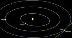 NASA - NASA Chat: Asteroid 1998 QE2 to Sail Past Earth