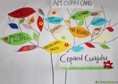 Copacul fricii si copacul curajului: cum il inveti pe copil sa-si depaseasca frica