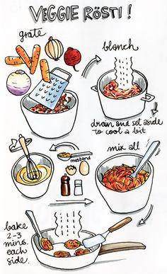 Here's just a collection of fun foodie-art! Cartoon Recipe, Recipe Drawing, Food Doodles, Food Sketch, Watercolor Food, Sketch Notes, Food Journal, Food Drawing, Kitchen Art