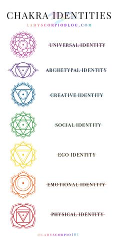 Set Of Seven Chakra Symbols. Yoga, Meditation Stock Vector - Illustration of reiki, line: 85958846 Chakra Symbols, Chakra Art, Spiritual Symbols, Chakra Healing, Sacral Chakra, Throat Chakra, Brust Tattoo Frau, Encre Distress Ink, Namaste Tattoo