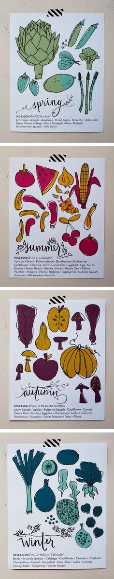 seasonal produce. beautiful drawings!