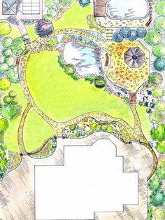 Планирование садового ландшафтного дизайна: фото, как составить план участка, метод триангуляции Horticulture, Outdoor Spaces, Landscape Design, Vintage World Maps, Tapestry, Flowers, Landscaping, Gardening, Gardens
