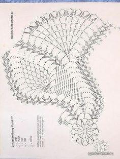 Swirled Pineapple Doily chart