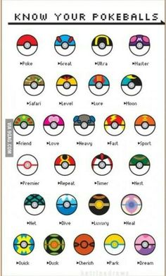 The pokeballs that I don't remember or know at all .....