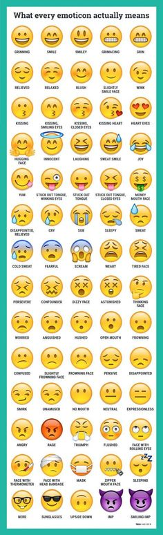 What exactly all the different emojis actually mean.