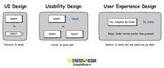 Shitty UI/UX Analogies : Photo