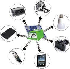 Portable Solar Lighting Kit: HKYH Solar Lighting Kit with Solar DC System, LED Blubs and Mobile Chargers