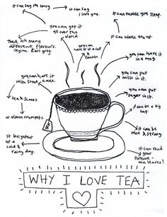 why i love tea//