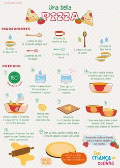 Infográfico: Una bella pizza (Foto: Gloob)