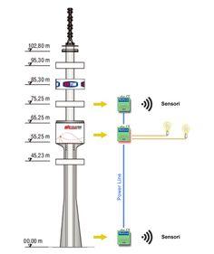 Torre-Telecom.jpg (2480×2953)