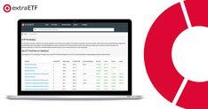 Die ETF-Portfolios zeigen auf, wie Anleger mit ETFs ein ETF Depot erstellen können. ✓ 70 Portfoliovorschläge ✓ aktuelle Kennzahlen ✓ viele Risikoklassen 30th, Lisa, Chart, World, Money Plant, Investing, Save My Money, Portfolio Examples, Stock Market