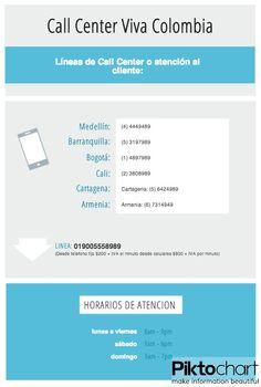 Líneas de Call Center Viva Colombia