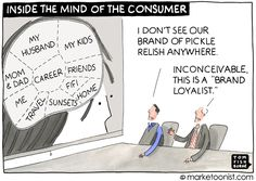 inside the mind of the consumer - Tom Fishburne