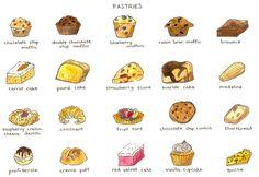 Pastries II