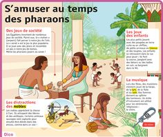 Fiche exposés : S'amuser au temps des pharaons Study French, Learn French, French Class, French Lessons, Ancient Egypt Activities, World Mythology, Reading Practice, French Language Learning, Teaching Social Studies