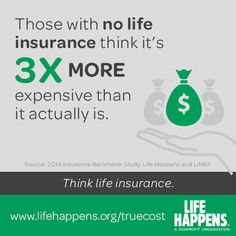 Those with no life insurance think it's 3x more expensive than it is. Check this out: www.lifehappens.org/truecost