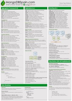 object oriented python cheat sheet pdf