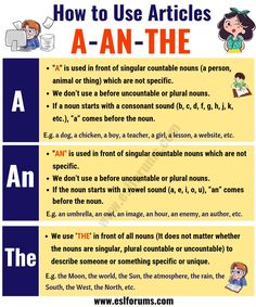 The Indefinite and Definite Articles in English Articles In English Grammar, English Grammar Tenses, English Grammar For Kids, Teaching English Grammar, English Grammar Worksheets, English Verbs, English Sentences, English Writing Skills, English Vocabulary Words