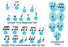 Music-Go-Rounds: BIG RHYTHM Set-Gain practice and fluency in rhythm reading, ear training, and dictation. There are enough rhythms in the sets to arrange in patterns, phrases, and familiar tunes to develop reading, notating, and listening skills.