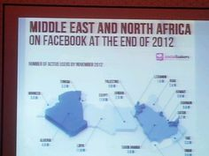 Middle East and North Africa facebook users by the end of 2012 #mediameforum #LGJordan @LGJordan